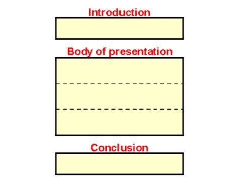 How to write a good term paper introduction